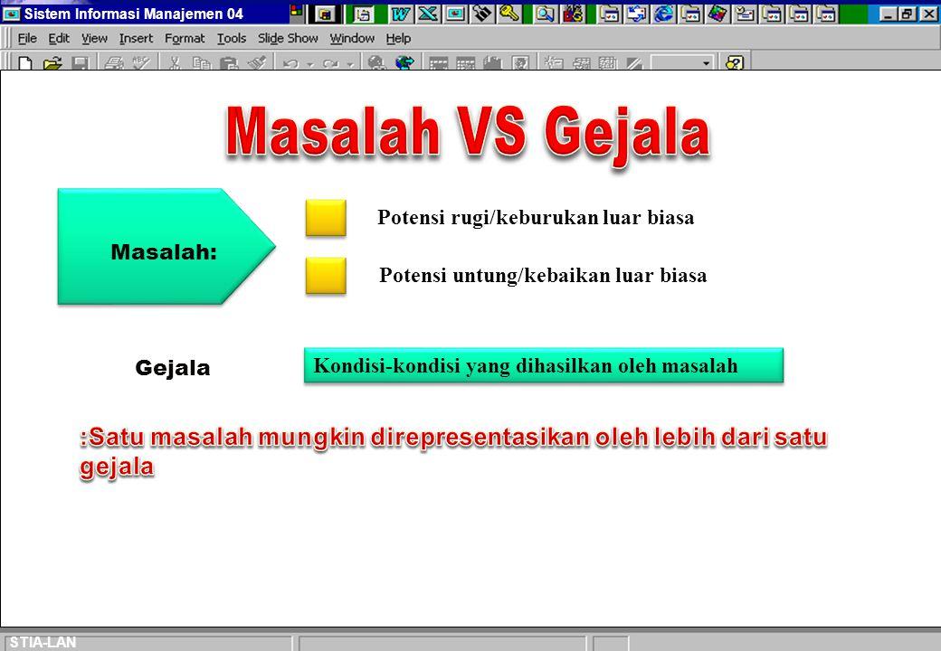 Sistem Informasi Manajemen 04