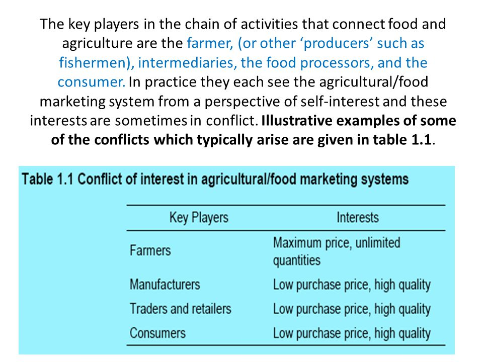 The key players in the chain of activities that connect food and agriculture are the farmer, (or other 'producers' such as fishermen), intermediaries, the food processors, and the consumer.
