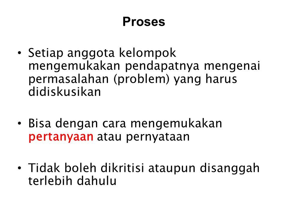 Proses Setiap anggota kelompok mengemukakan pendapatnya mengenai permasalahan (problem) yang harus didiskusikan.