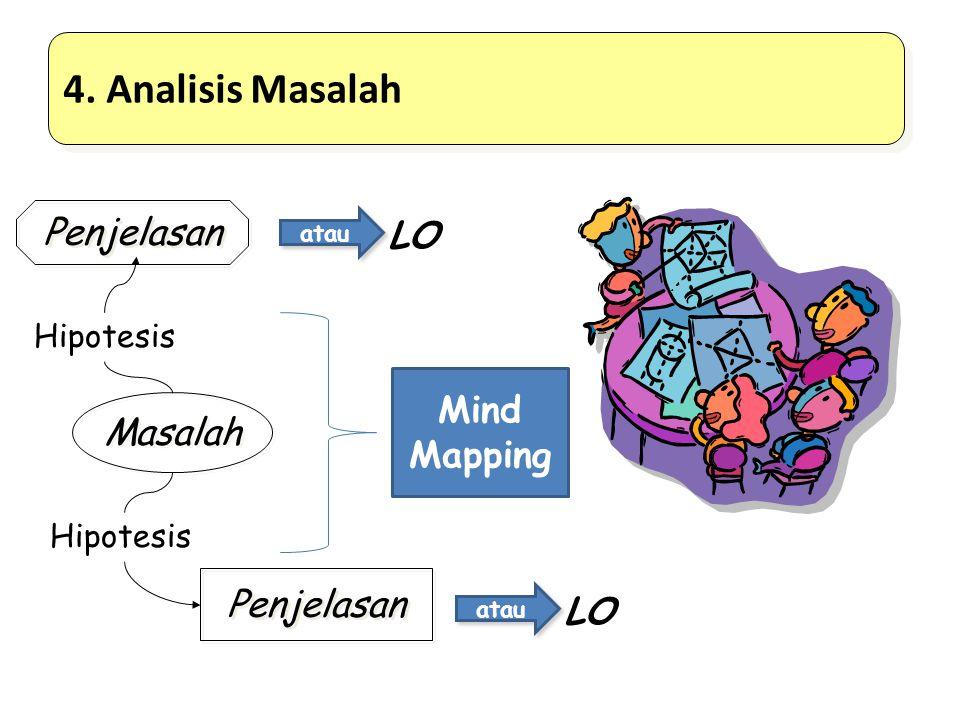 4. Analisis Masalah Penjelasan LO Mind Mapping Masalah Penjelasan LO