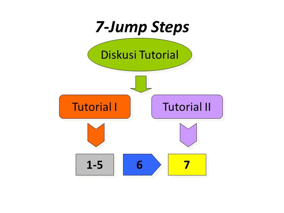 7-Jump Steps Diskusi Tutorial Tutorial I Tutorial II 1-5 6 7