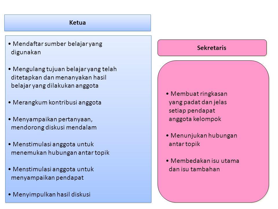Ketua Mendaftar sumber belajar yang. digunakan. Mengulang tujuan belajar yang telah. ditetapkan dan menanyakan hasil.