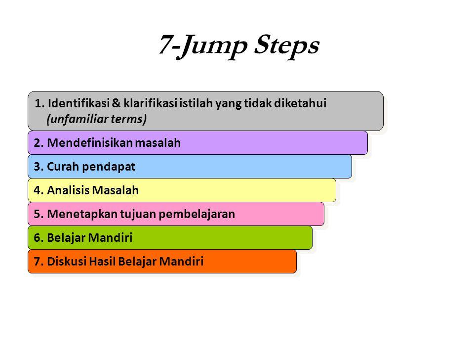 7-Jump Steps 1. Identifikasi & klarifikasi istilah yang tidak diketahui. (unfamiliar terms) 2. Mendefinisikan masalah.