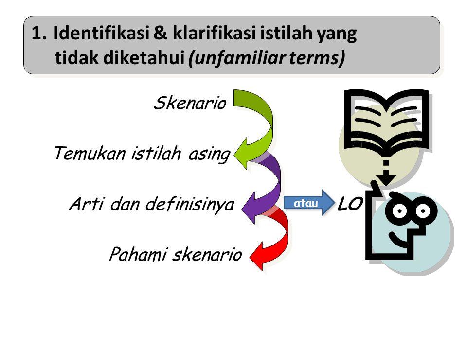 Identifikasi & klarifikasi istilah yang