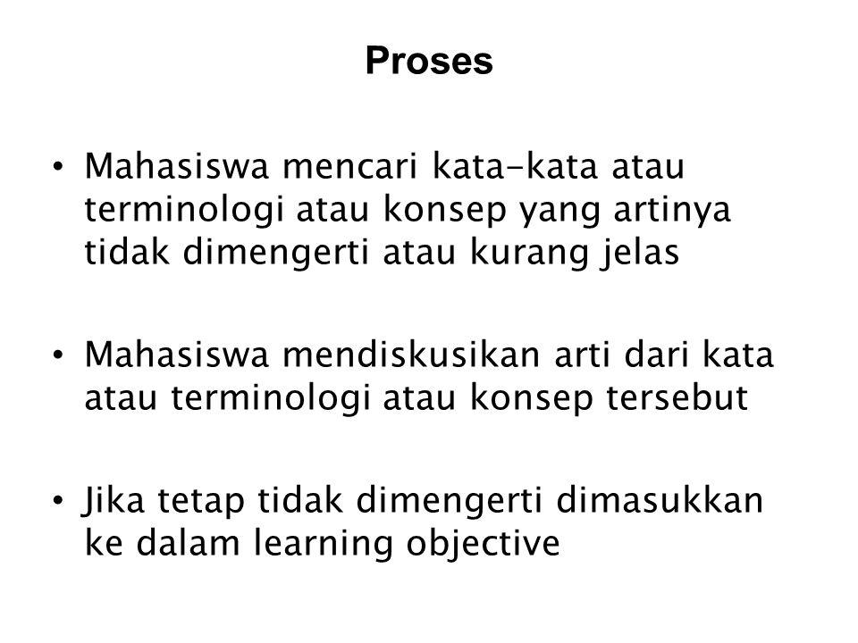 Proses Mahasiswa mencari kata-kata atau terminologi atau konsep yang artinya tidak dimengerti atau kurang jelas.