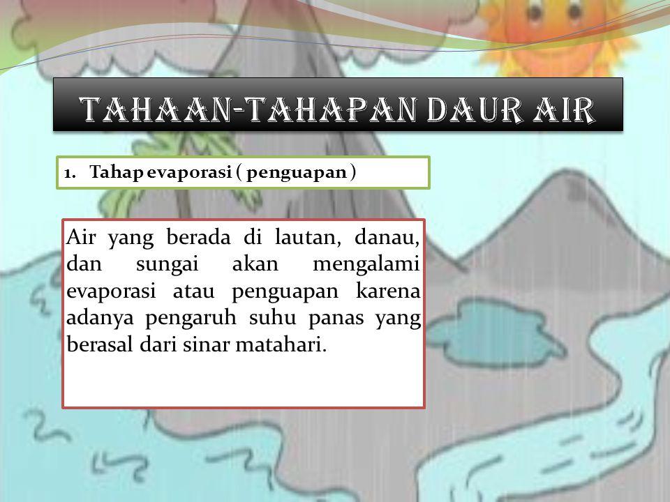 TAHAAN-TAHAPAN DAUR AIR