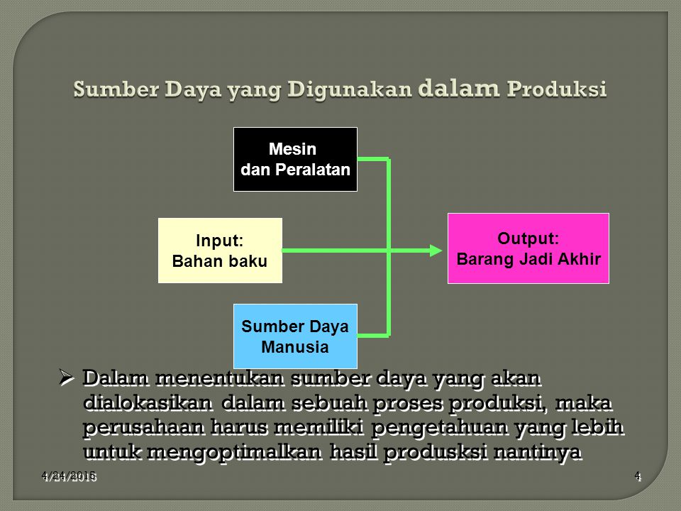 Sumber Daya yang Digunakan dalam Produksi