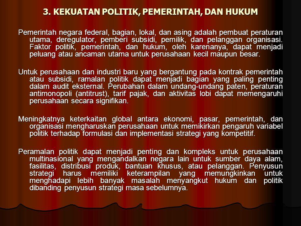 3. KEKUATAN POLITIK, PEMERINTAH, DAN HUKUM