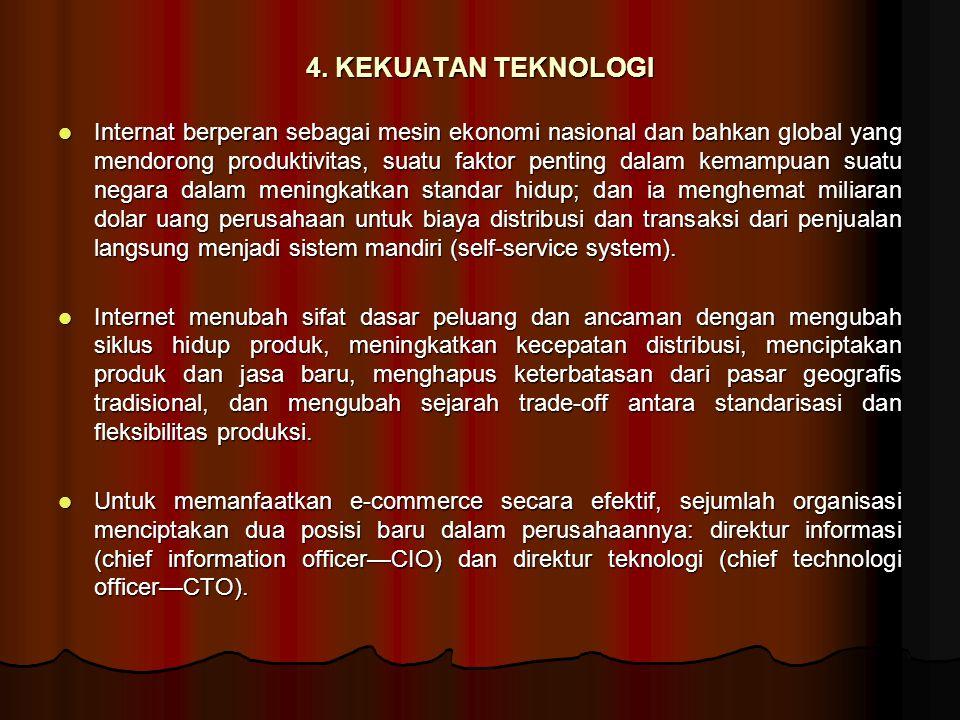 4. KEKUATAN TEKNOLOGI