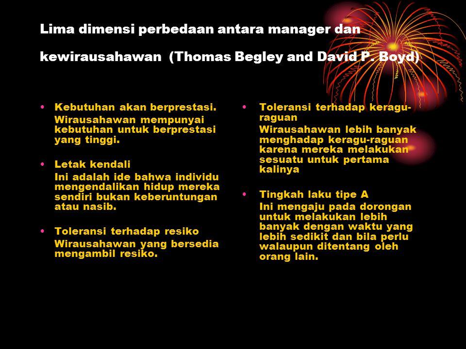 Lima dimensi perbedaan antara manager dan kewirausahawan (Thomas Begley and David P. Boyd)
