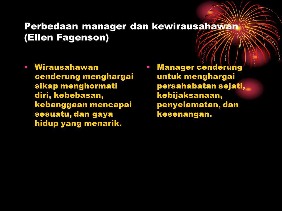 Perbedaan manager dan kewirausahawan (Ellen Fagenson)