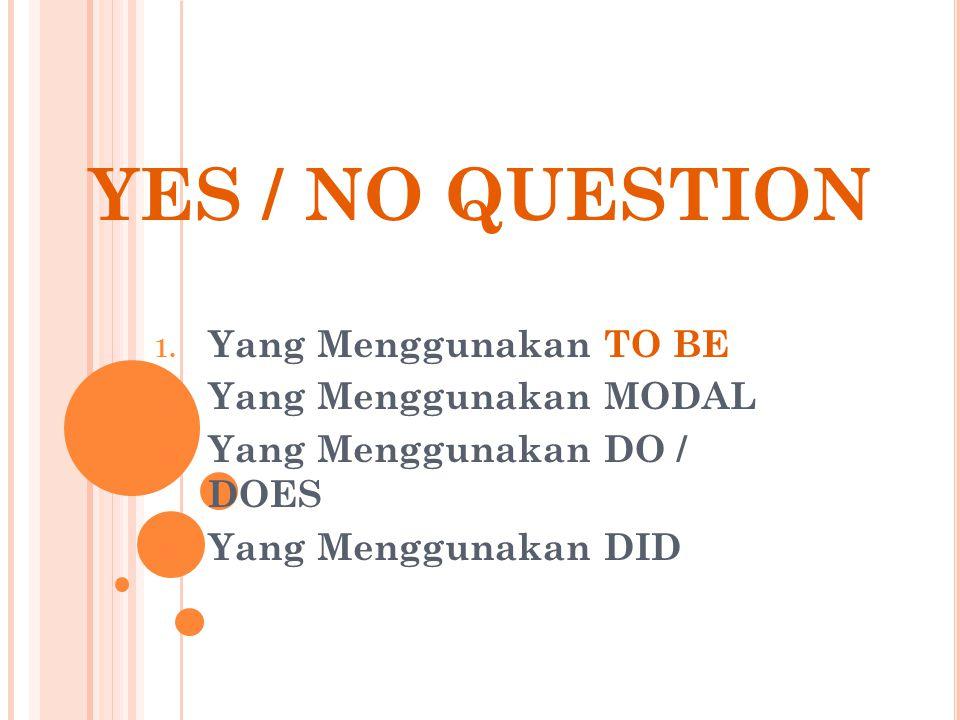 YES / NO QUESTION Yang Menggunakan TO BE Yang Menggunakan MODAL