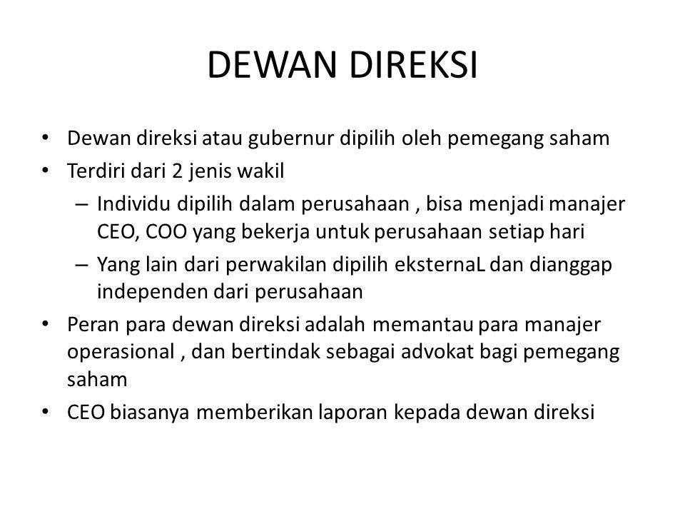 DEWAN DIREKSI Dewan direksi atau gubernur dipilih oleh pemegang saham