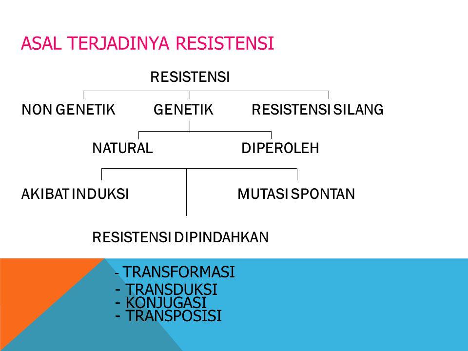 ASAL TERJADINYA RESISTENSI