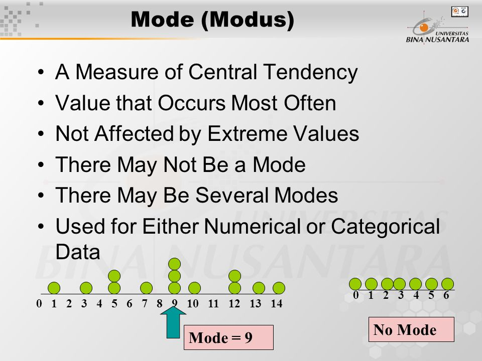 A Measure of Central Tendency Value that Occurs Most Often