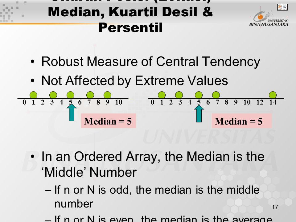Ukuran Posisi (Lokasi) Median, Kuartil Desil & Persentil