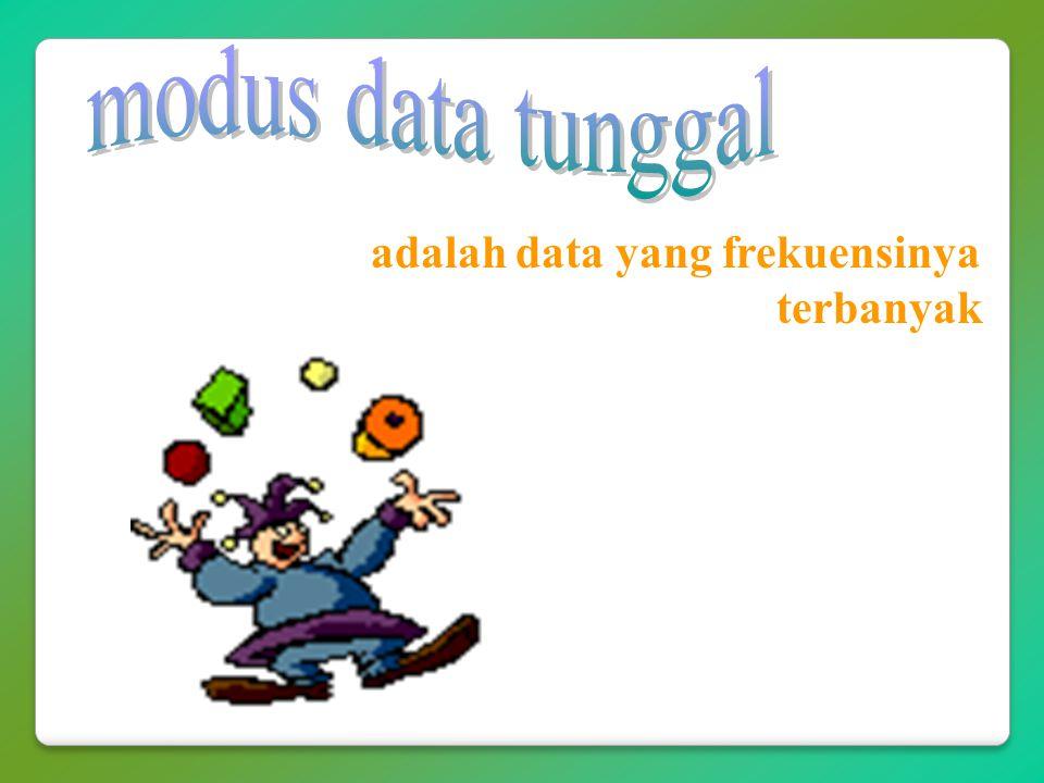 modus data tunggal adalah data yang frekuensinya terbanyak