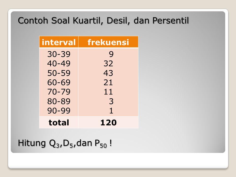 Contoh Soal Kuartil, Desil, dan Persentil Hitung Q3,D5,dan P50 !