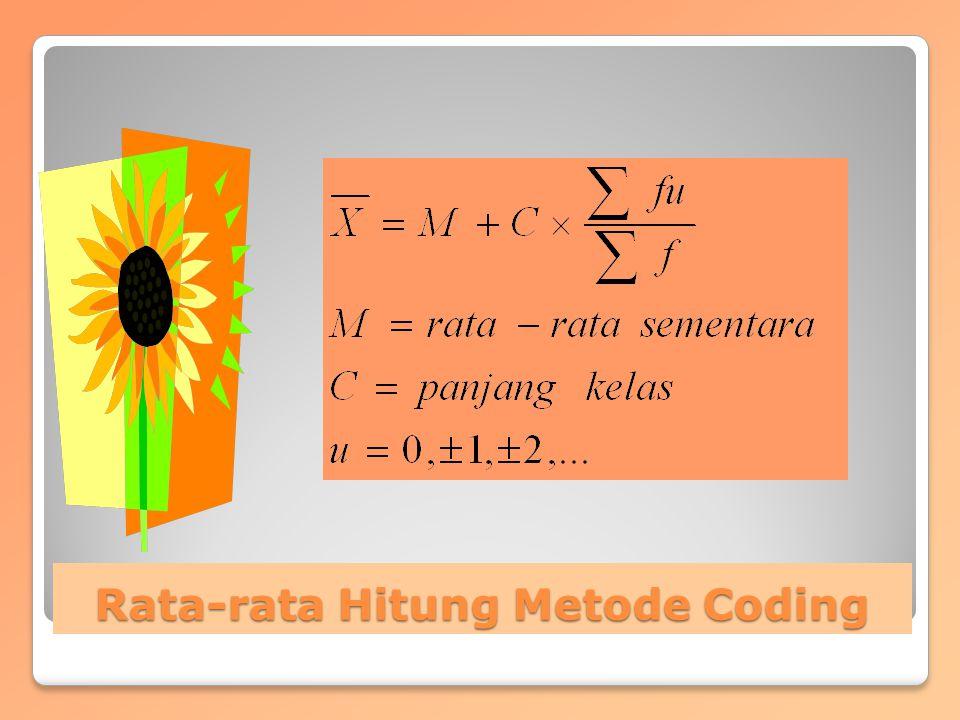 Rata-rata Hitung Metode Coding