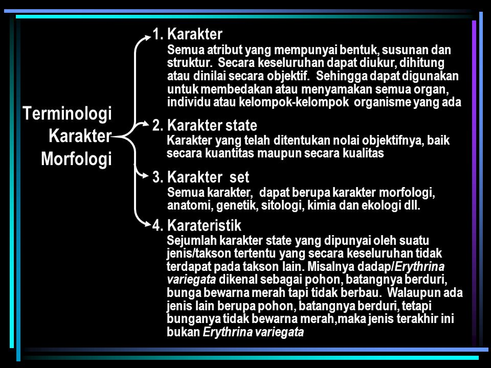 Terminologi Karakter Morfologi