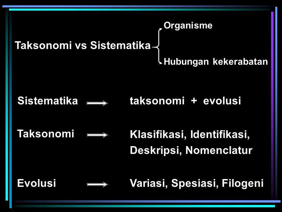 Taksonomi vs Sistematika
