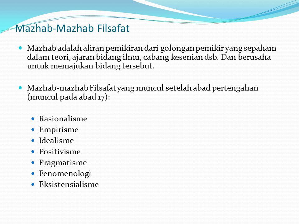 Mazhab-Mazhab Filsafat