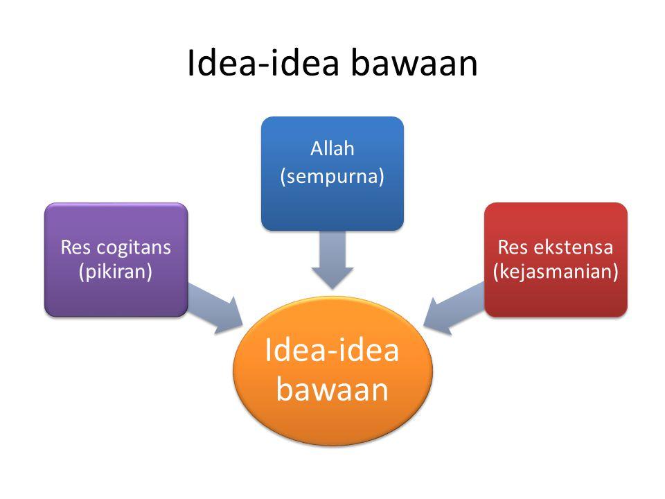 Idea-idea bawaan Idea-idea bawaan Res cogitans (pikiran)