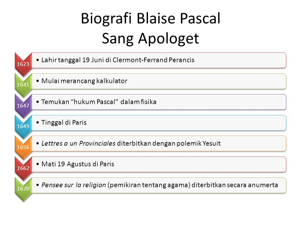 Biografi Blaise Pascal Sang Apologet