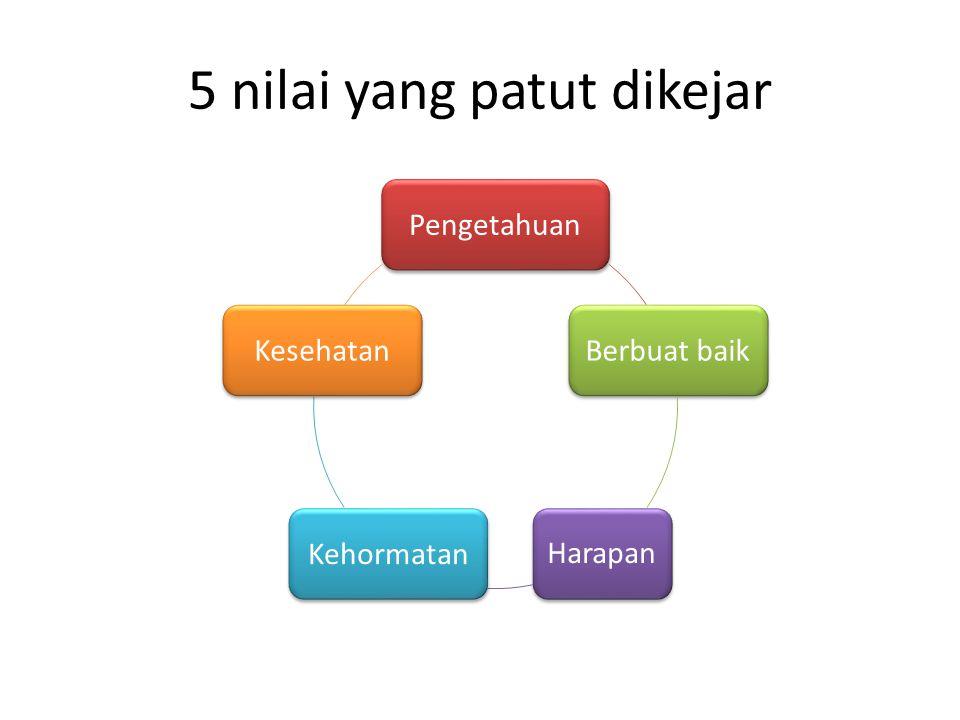 5 nilai yang patut dikejar