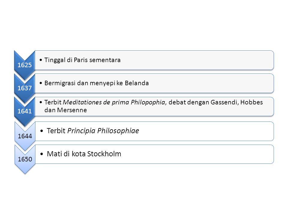 Terbit Principia Philosophiae Mati di kota Stockholm