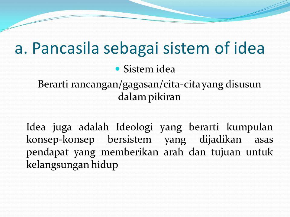 a. Pancasila sebagai sistem of idea
