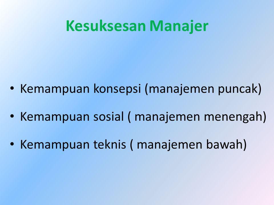 Kesuksesan Manajer Kemampuan konsepsi (manajemen puncak)