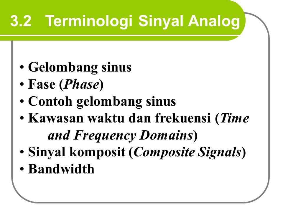 3.2 Terminologi Sinyal Analog
