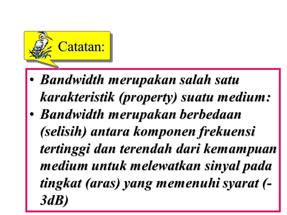 Catatan: Bandwidth merupakan salah satu karakteristik (property) suatu medium: