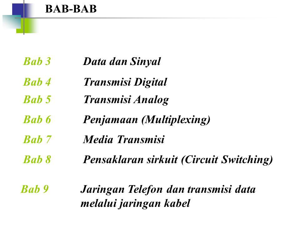 BAB-BAB Bab 3 Data dan Sinyal. Bab 4 Transmisi Digital. Bab 5 Transmisi Analog. Bab 6 Penjamaan (Multiplexing)