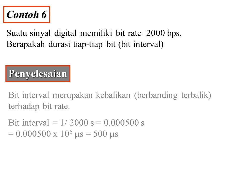 Contoh 6 Suatu sinyal digital memiliki bit rate 2000 bps. Berapakah durasi tiap-tiap bit (bit interval)