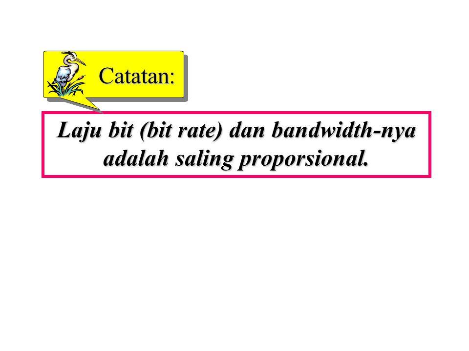 Laju bit (bit rate) dan bandwidth-nya adalah saling proporsional.
