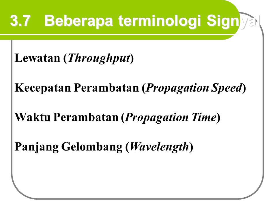 3.7 Beberapa terminologi Signyal