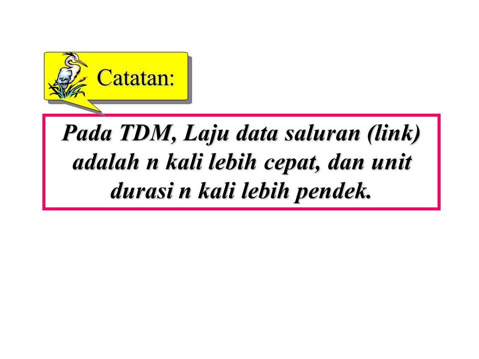 Catatan: Pada TDM, Laju data saluran (link) adalah n kali lebih cepat, dan unit durasi n kali lebih pendek.