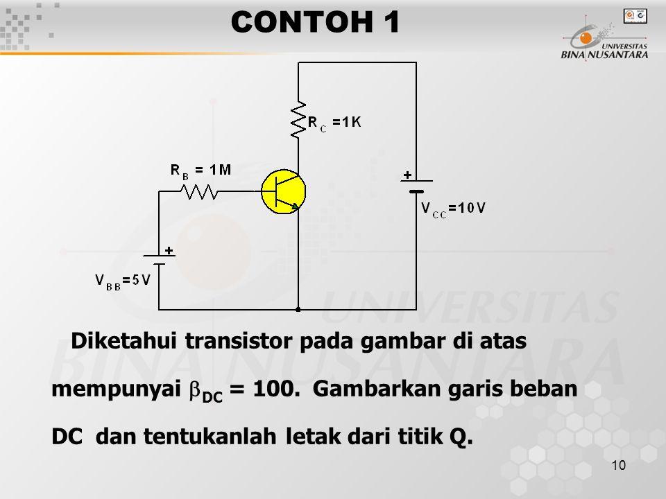 CONTOH 1 Diketahui transistor pada gambar di atas mempunyai DC = 100.