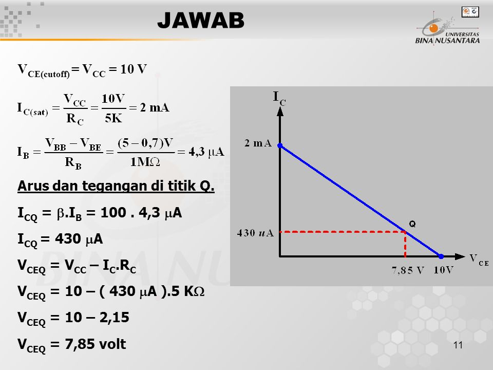 JAWAB VCE(cutoff) = VCC = 10 V Arus dan tegangan di titik Q.