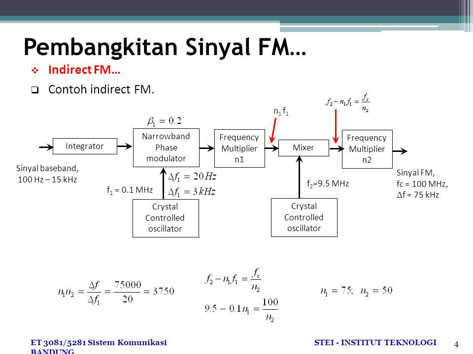 Pembangkitan Sinyal FM…