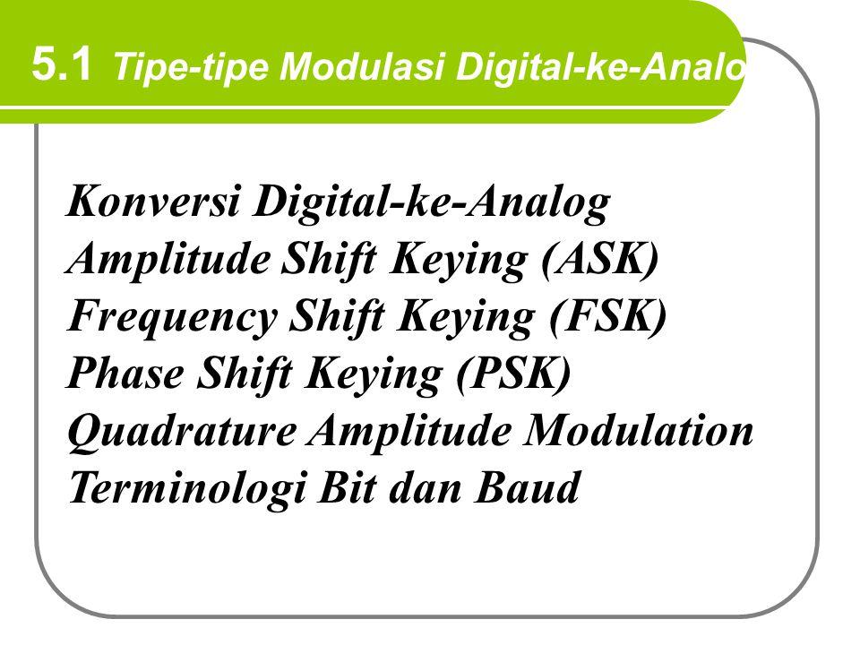 5.1 Tipe-tipe Modulasi Digital-ke-Analog