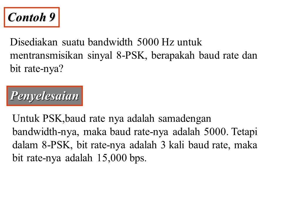 Contoh 9 Disediakan suatu bandwidth 5000 Hz untuk mentransmisikan sinyal 8-PSK, berapakah baud rate dan bit rate-nya