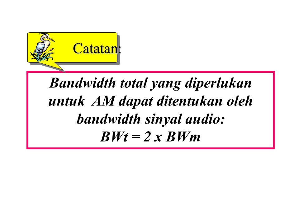 Catatan: Bandwidth total yang diperlukan untuk AM dapat ditentukan oleh bandwidth sinyal audio: BWt = 2 x BWm.