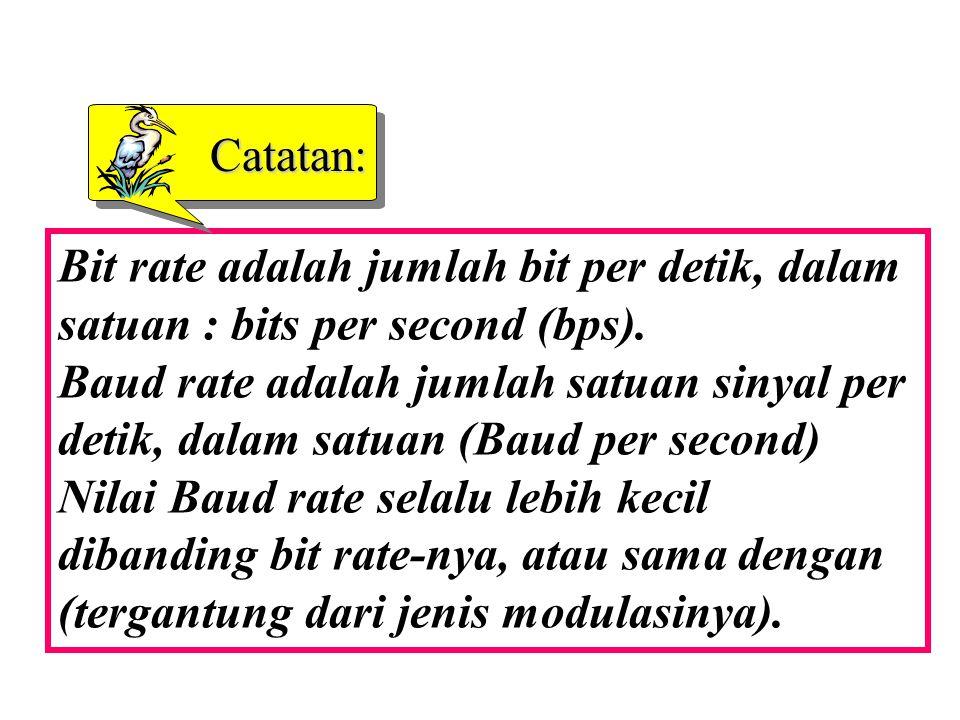 Catatan: Bit rate adalah jumlah bit per detik, dalam satuan : bits per second (bps).
