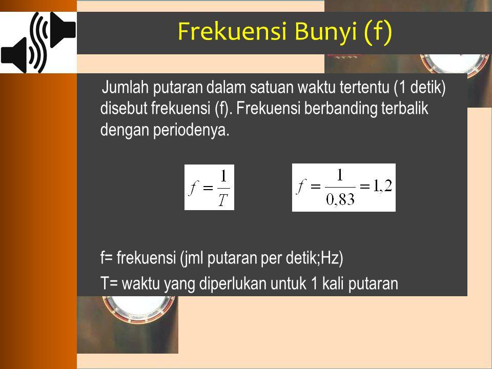 Frekuensi Bunyi (f)