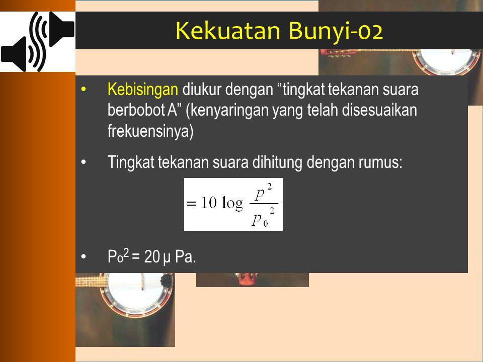 Kekuatan Bunyi-02 Kebisingan diukur dengan tingkat tekanan suara berbobot A (kenyaringan yang telah disesuaikan frekuensinya)