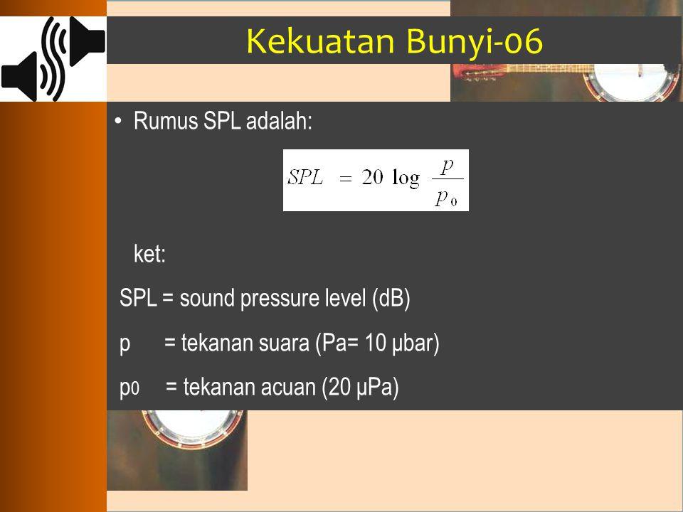 Kekuatan Bunyi-06 Rumus SPL adalah: ket:
