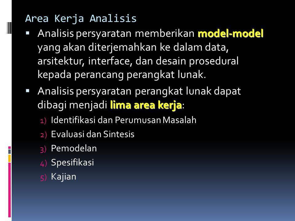 Area Kerja Analisis